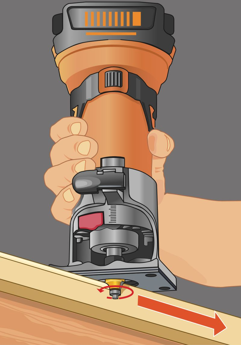 Fall 2021 Tool Lab, compact router technique illustration